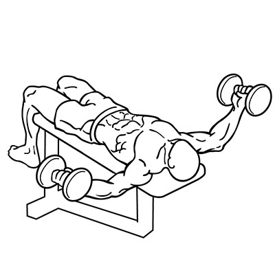 Decline Bench Press Alternatives