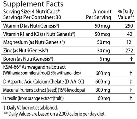 Testo Lab Pro Ingredients